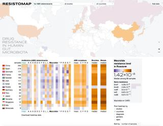 Resistomap - interactive world map of human gut resistome